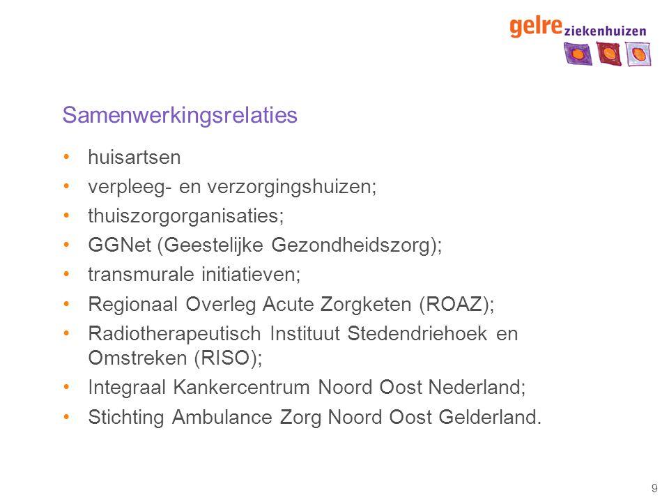 9 Samenwerkingsrelaties huisartsen verpleeg- en verzorgingshuizen; thuiszorgorganisaties; GGNet (Geestelijke Gezondheidszorg); transmurale initiatieve