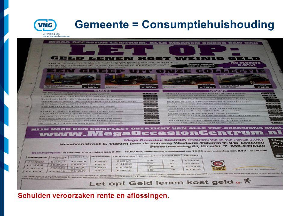 Vereniging van Nederlandse Gemeenten Gemeente = Consumptiehuishouding Schulden veroorzaken rente en aflossingen.