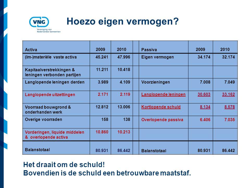 Vereniging van Nederlandse Gemeenten Hoezo eigen vermogen.