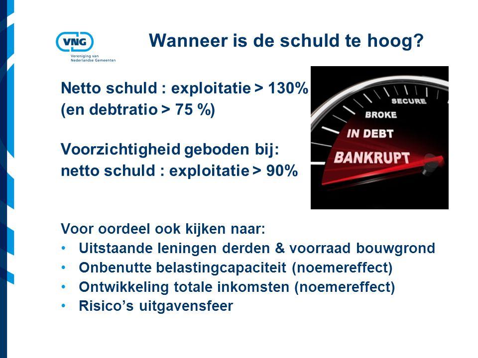 Vereniging van Nederlandse Gemeenten Wanneer is de schuld te hoog.
