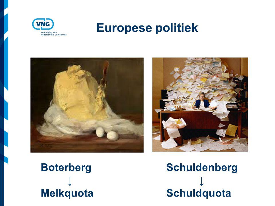 Vereniging van Nederlandse Gemeenten Boterberg ↓ Melkquota Europese politiek Schuldenberg ↓ Schuldquota
