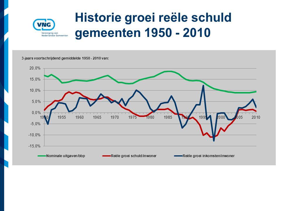 Vereniging van Nederlandse Gemeenten Historie groei reële schuld gemeenten 1950 - 2010