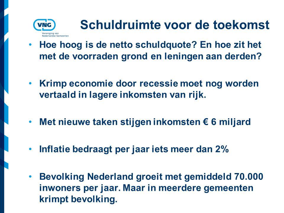 Vereniging van Nederlandse Gemeenten Schuldruimte voor de toekomst Hoe hoog is de netto schuldquote.