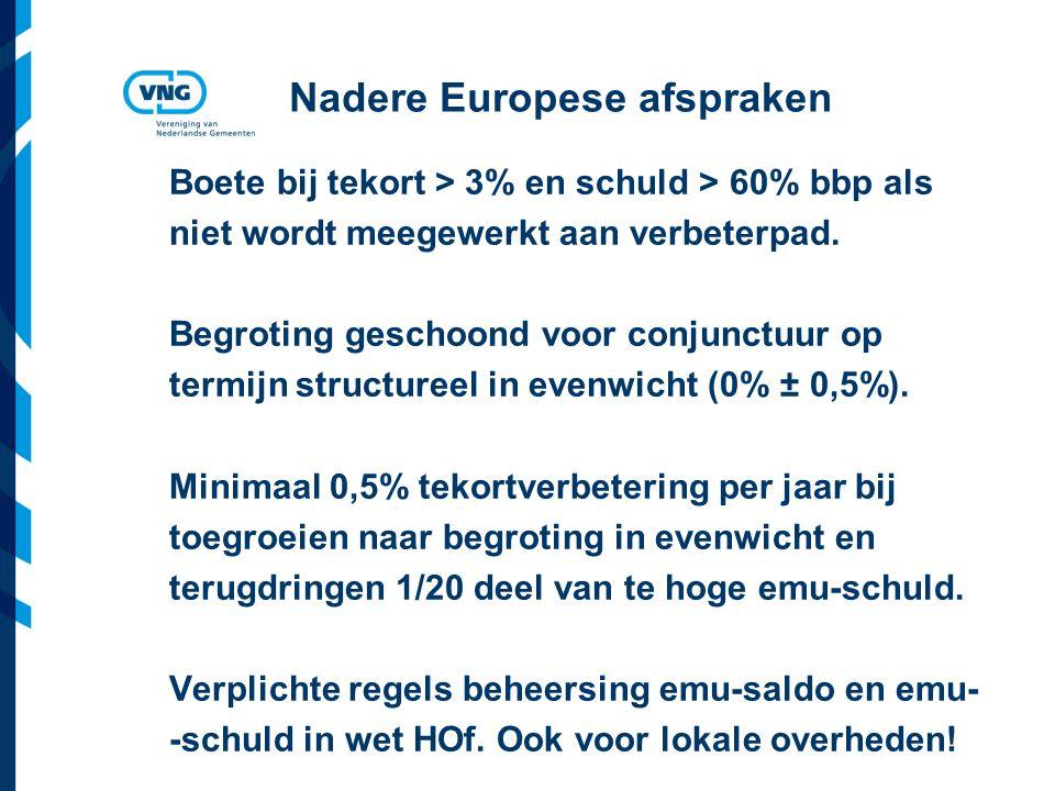 Vereniging van Nederlandse Gemeenten Nadere Europese afspraken Boete bij tekort > 3% en schuld > 60% bbp als niet wordt meegewerkt aan verbeterpad.