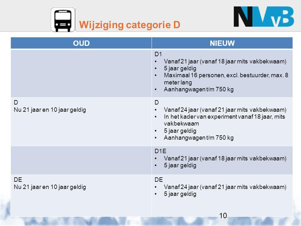 3e Rijbewijsrichtlijn – 19-01-2013 Wijziging categorie D OUDNIEUW D1 Vanaf 21 jaar (vanaf 18 jaar mits vakbekwaam) 5 jaar geldig Maximaal 16 personen, excl.