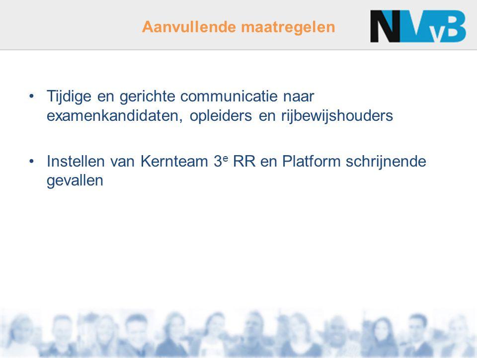 Aanvullende maatregelen Tijdige en gerichte communicatie naar examenkandidaten, opleiders en rijbewijshouders Instellen van Kernteam 3 e RR en Platform schrijnende gevallen