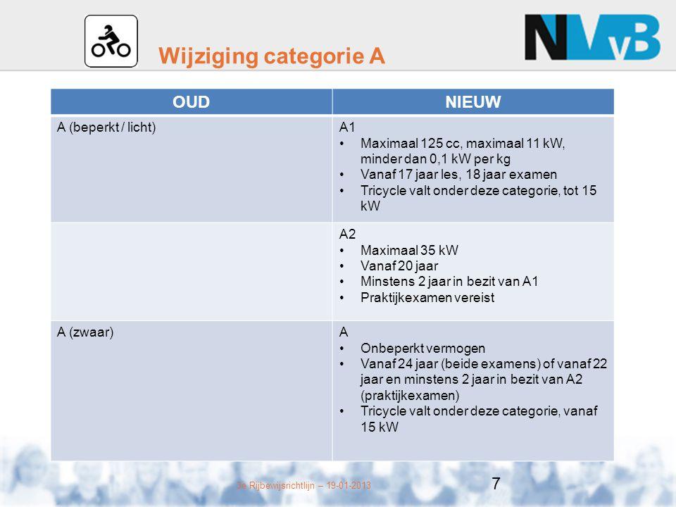 3e Rijbewijsrichtlijn – 19-01-2013 OVERGANGSREGELING 2.