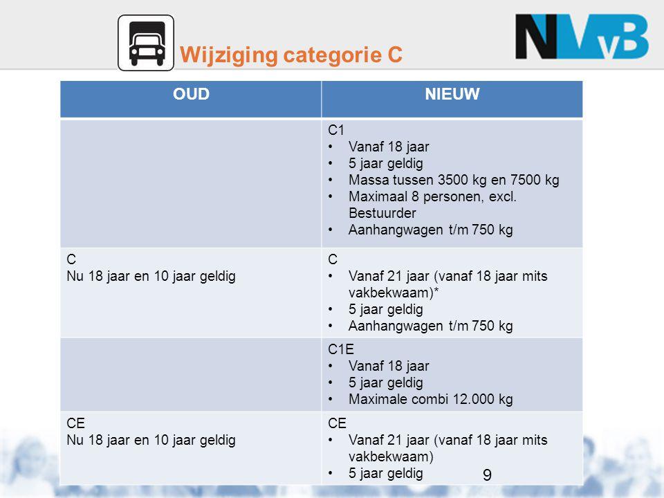 3e Rijbewijsrichtlijn – 19-01-2013 OVERGANGSSITUATIE 1 Voor 19 januari 2013: Registratie Verklaring van Rijvaardigheid (VvR) Besluit tot afgifte Feitelijke uitreiking rijbewijs Dan krijg je het oude rijbewijsmodel uitgereikt met de oude categorieën en de oude rechten 50