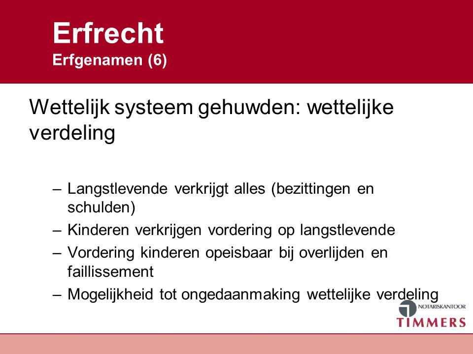 Erfrecht Erfgenamen (6) Wettelijk systeem gehuwden: wettelijke verdeling –Langstlevende verkrijgt alles (bezittingen en schulden) –Kinderen verkrijgen