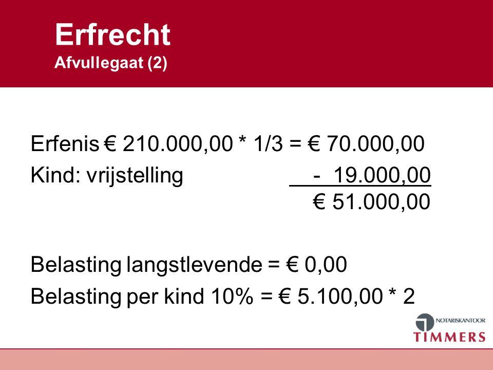 Erfrecht Afvullegaat (2) Erfenis € 210.000,00 * 1/3 = € 70.000,00 Kind: vrijstelling - 19.000,00 € 51.000,00 Belasting langstlevende = € 0,00 Belastin