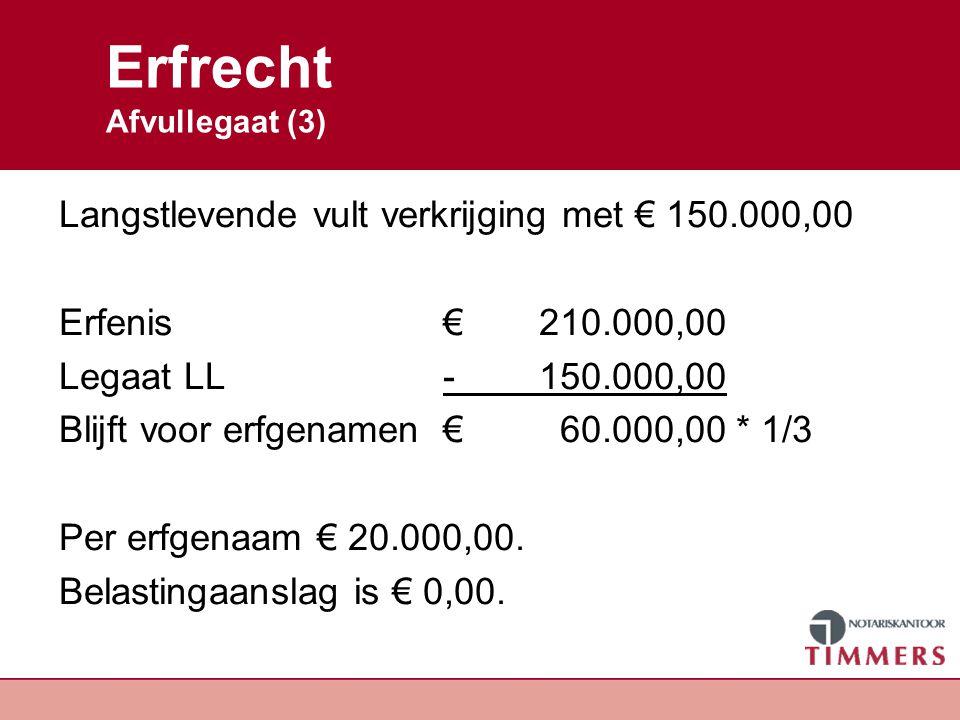 Erfrecht Afvullegaat (3) Langstlevende vult verkrijging met € 150.000,00 Erfenis€210.000,00 Legaat LL-150.000,00 Blijft voor erfgenamen€ 60.000,00 * 1