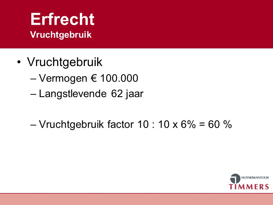 Erfrecht Vruchtgebruik Vruchtgebruik –Vermogen € 100.000 –Langstlevende 62 jaar –Vruchtgebruik factor 10 : 10 x 6% = 60 %