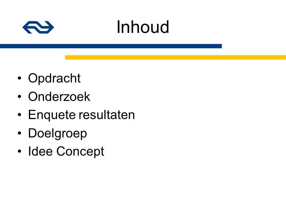 Inhoud Opdracht Onderzoek Enquete resultaten Doelgroep Idee Concept