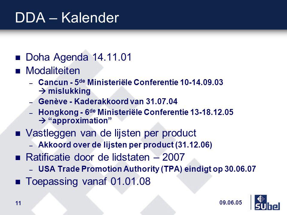09.06.05 11 DDA – Kalender n Doha Agenda 14.11.01 n Modaliteiten – Cancun - 5 de Ministeriële Conferentie 10-14.09.03  mislukking – Genève - Kaderakkoord van 31.07.04 – Hongkong - 6 de Ministeriële Conferentie 13-18.12.05  approximation n Vastleggen van de lijsten per product – Akkoord over de lijsten per product (31.12.06) n Ratificatie door de lidstaten – 2007 – USA Trade Promotion Authority (TPA) eindigt op 30.06.07 n Toepassing vanaf 01.01.08