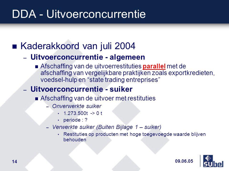 09.06.05 14 DDA - Uitvoerconcurrentie n Kaderakkoord van juli 2004 – Uitvoerconcurrentie - algemeen n Afschaffing van de uitvoerrestituties parallel m