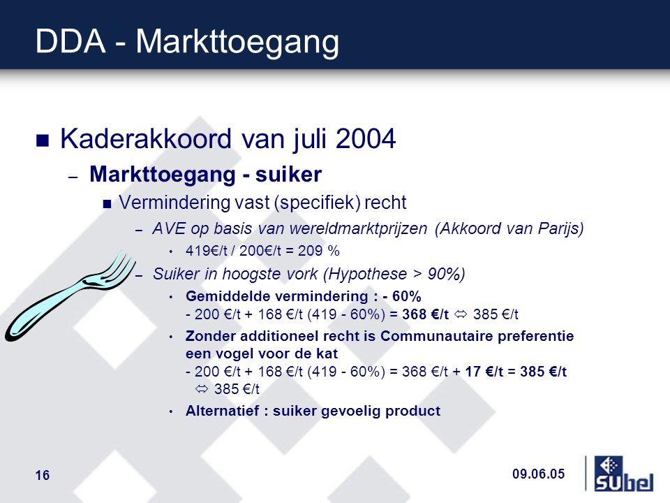 09.06.05 16 DDA - Markttoegang n Kaderakkoord van juli 2004 – Markttoegang - suiker n Vermindering vast (specifiek) recht – AVE op basis van wereldmarktprijzen (Akkoord van Parijs) 419€/t / 200€/t = 209 % – Suiker in hoogste vork (Hypothese > 90%) Gemiddelde vermindering : - 60% - 200 €/t + 168 €/t (419 - 60%) = 368 €/t  385 €/t Zonder additioneel recht is Communautaire preferentie een vogel voor de kat - 200 €/t + 168 €/t (419 - 60%) = 368 €/t + 17 €/t = 385 €/t  385 €/t Alternatief : suiker gevoelig product
