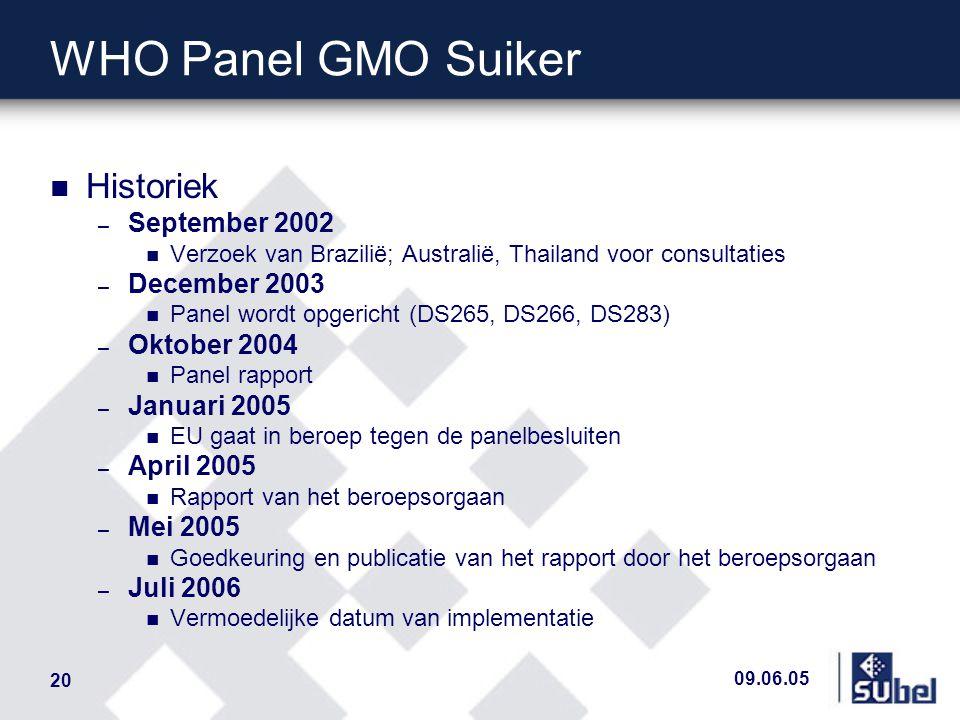 09.06.05 20 WHO Panel GMO Suiker n Historiek – September 2002 n Verzoek van Brazilië; Australië, Thailand voor consultaties – December 2003 n Panel wordt opgericht (DS265, DS266, DS283) – Oktober 2004 n Panel rapport – Januari 2005 n EU gaat in beroep tegen de panelbesluiten – April 2005 n Rapport van het beroepsorgaan – Mei 2005 n Goedkeuring en publicatie van het rapport door het beroepsorgaan – Juli 2006 n Vermoedelijke datum van implementatie