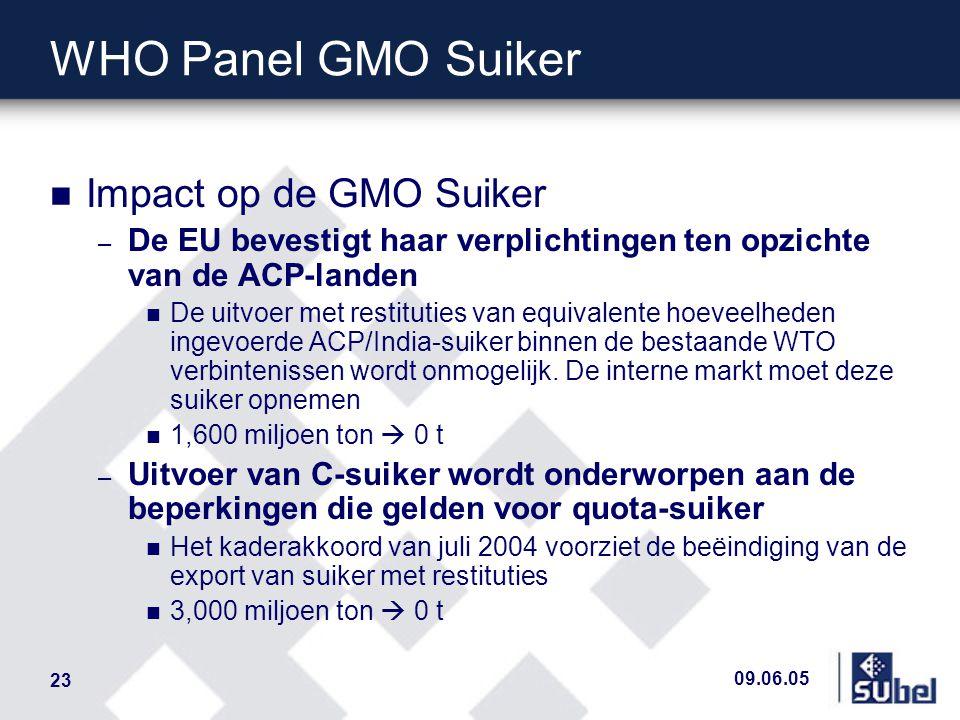 09.06.05 23 WHO Panel GMO Suiker n Impact op de GMO Suiker – De EU bevestigt haar verplichtingen ten opzichte van de ACP-landen n De uitvoer met restituties van equivalente hoeveelheden ingevoerde ACP/India-suiker binnen de bestaande WTO verbintenissen wordt onmogelijk.