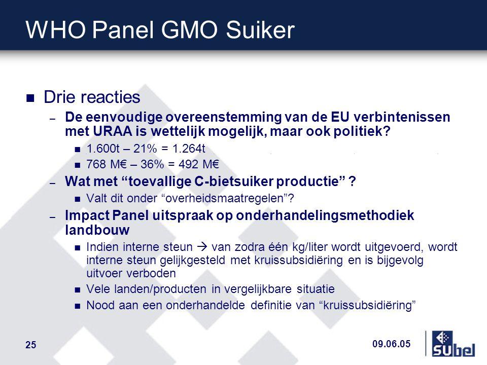 09.06.05 25 WHO Panel GMO Suiker n Drie reacties – De eenvoudige overeenstemming van de EU verbintenissen met URAA is wettelijk mogelijk, maar ook politiek.