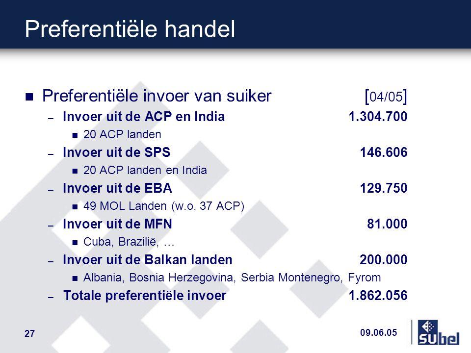 09.06.05 27 Preferentiële handel n Preferentiële invoer van suiker[ 04/05 ] – Invoer uit de ACP en India1.304.700 n 20 ACP landen – Invoer uit de SPS1