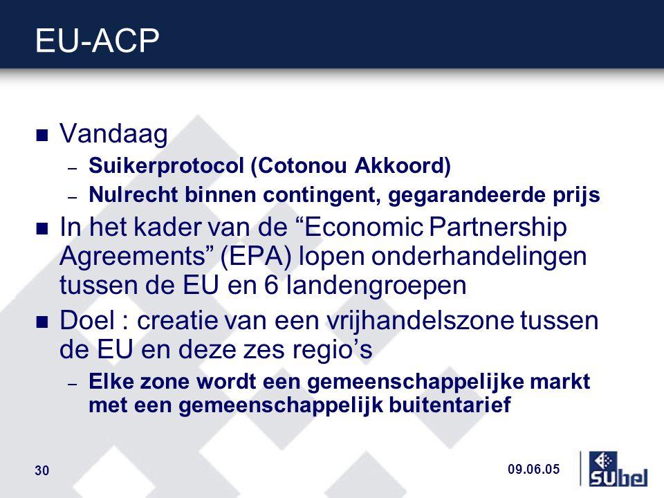 09.06.05 30 EU-ACP n Vandaag – Suikerprotocol (Cotonou Akkoord) – Nulrecht binnen contingent, gegarandeerde prijs n In het kader van de Economic Partnership Agreements (EPA) lopen onderhandelingen tussen de EU en 6 landengroepen n Doel : creatie van een vrijhandelszone tussen de EU en deze zes regio's – Elke zone wordt een gemeenschappelijke markt met een gemeenschappelijk buitentarief