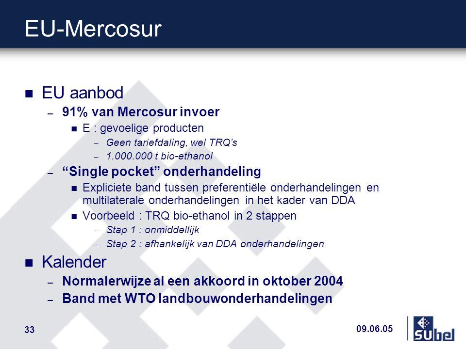 """09.06.05 33 EU-Mercosur n EU aanbod – 91% van Mercosur invoer n E : gevoelige producten – Geen tariefdaling, wel TRQ's – 1.000.000 t bio-ethanol – """"Si"""