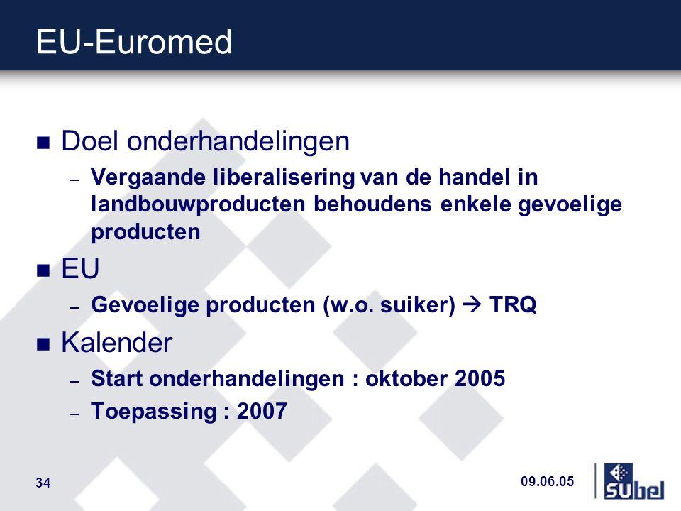 09.06.05 34 EU-Euromed n Doel onderhandelingen – Vergaande liberalisering van de handel in landbouwproducten behoudens enkele gevoelige producten n EU – Gevoelige producten (w.o.