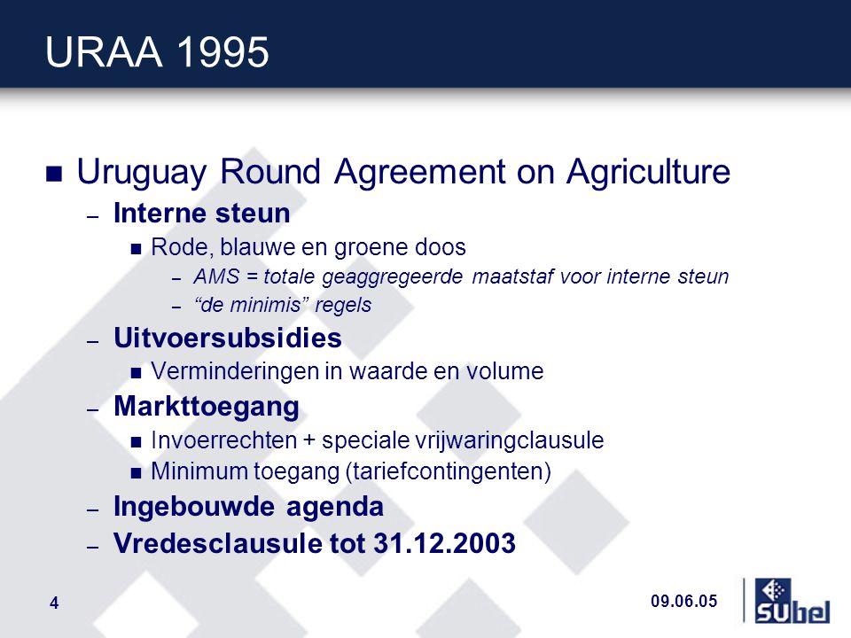 09.06.05 4 URAA 1995 n Uruguay Round Agreement on Agriculture – Interne steun n Rode, blauwe en groene doos – AMS = totale geaggregeerde maatstaf voor interne steun – de minimis regels – Uitvoersubsidies n Verminderingen in waarde en volume – Markttoegang n Invoerrechten + speciale vrijwaringclausule n Minimum toegang (tariefcontingenten) – Ingebouwde agenda – Vredesclausule tot 31.12.2003