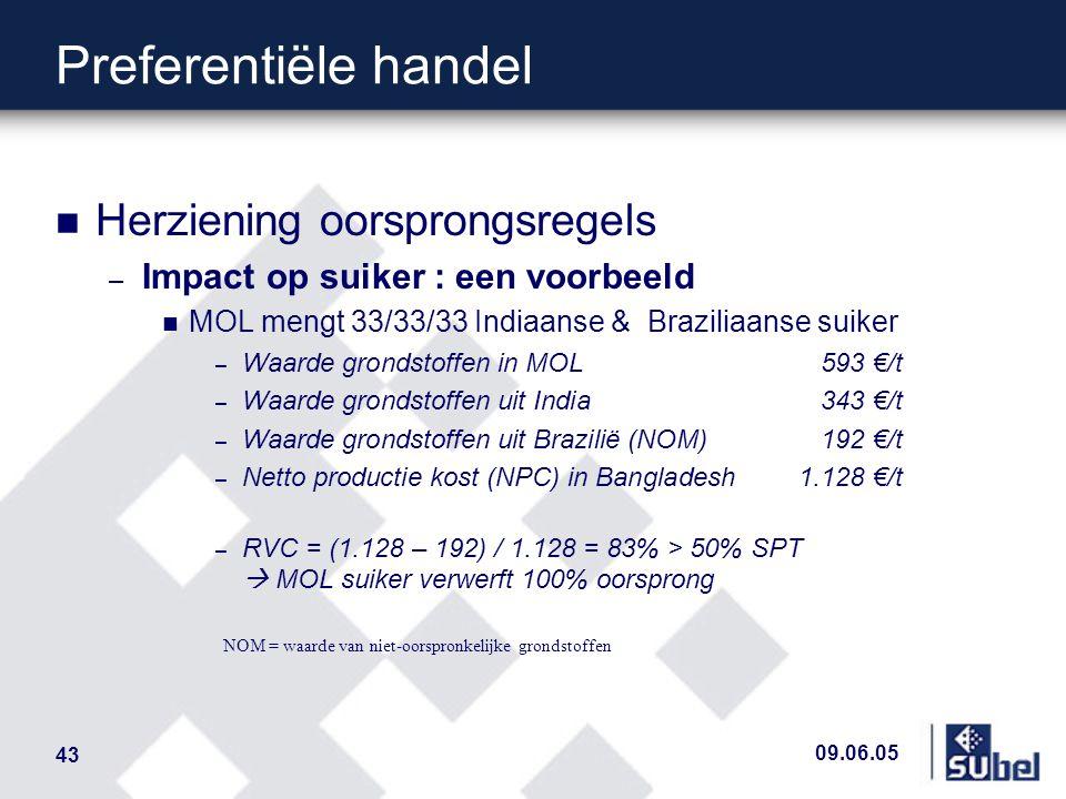 09.06.05 43 Preferentiële handel n Herziening oorsprongsregels – Impact op suiker : een voorbeeld n MOL mengt 33/33/33 Indiaanse & Braziliaanse suiker – Waarde grondstoffen in MOL593 €/t – Waarde grondstoffen uit India343 €/t – Waarde grondstoffen uit Brazilië (NOM)192 €/t – Netto productie kost (NPC) in Bangladesh1.128 €/t – RVC = (1.128 – 192) / 1.128 = 83% > 50% SPT  MOL suiker verwerft 100% oorsprong NOM = waarde van niet-oorspronkelijke grondstoffen
