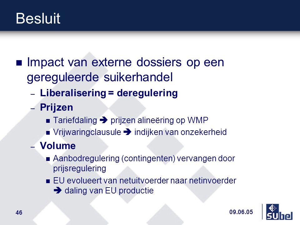 09.06.05 46 Besluit n Impact van externe dossiers op een gereguleerde suikerhandel – Liberalisering = deregulering – Prijzen n Tariefdaling  prijzen