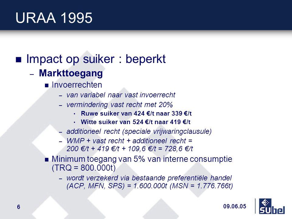 09.06.05 6 URAA 1995 n Impact op suiker : beperkt – Markttoegang n Invoerrechten – van variabel naar vast invoerrecht – vermindering vast recht met 20% Ruwe suiker van 424 €/t naar 339 €/t Witte suiker van 524 €/t naar 419 €/t – additioneel recht (speciale vrijwaringclausule) – WMP + vast recht + additioneel recht = 200 €/t + 419 €/t + 109,6 €/t = 728,6 €/t n Minimum toegang van 5% van interne consumptie (TRQ = 800.000t) – wordt verzekerd via bestaande preferentiële handel (ACP, MFN, SPS) = 1.600.000t (MSN = 1.776.766t)