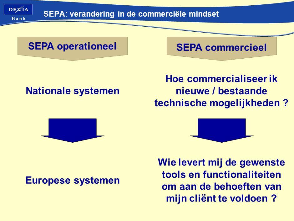 B a n k SEPA: verandering in de commerciële mindset SEPA commercieel Hoe commercialiseer ik nieuwe / bestaande technische mogelijkheden .