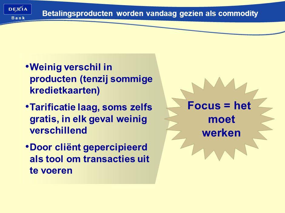 B a n k Focus = het moet werken Betalingsproducten worden vandaag gezien als commodity Weinig verschil in producten (tenzij sommige kredietkaarten) Door cliënt gepercipieerd als tool om transacties uit te voeren Tarificatie laag, soms zelfs gratis, in elk geval weinig verschillend