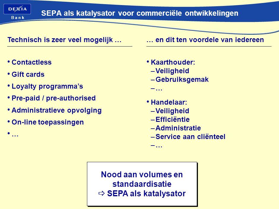 B a n k SEPA als katalysator voor commerciële ontwikkelingen Technisch is zeer veel mogelijk … Contactless Gift cards Loyalty programma's Pre-paid / pre-authorised Administratieve opvolging On-line toepassingen … … en dit ten voordele van iedereen Kaarthouder: –Veiligheid –Gebruiksgemak –… Nood aan volumes en standaardisatie  SEPA als katalysator Handelaar: –Veiligheid –Efficiëntie –Administratie –Service aan cliënteel –…