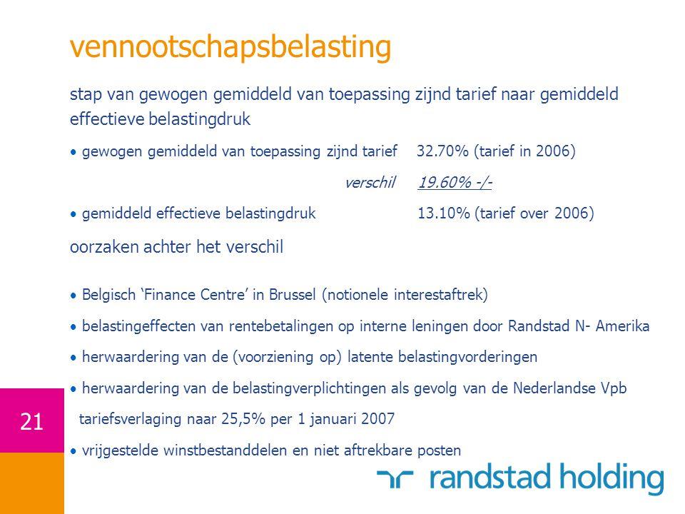 21 vennootschapsbelasting stap van gewogen gemiddeld van toepassing zijnd tarief naar gemiddeld effectieve belastingdruk  gewogen gemiddeld van toepassing zijnd tarief 32.70% (tarief in 2006) verschil 19.60% -/-  gemiddeld effectieve belastingdruk 13.10% (tarief over 2006) oorzaken achter het verschil  Belgisch 'Finance Centre' in Brussel (notionele interestaftrek)  belastingeffecten van rentebetalingen op interne leningen door Randstad N- Amerika  herwaardering van de (voorziening op) latente belastingvorderingen  herwaardering van de belastingverplichtingen als gevolg van de Nederlandse Vpb tariefsverlaging naar 25,5% per 1 januari 2007  vrijgestelde winstbestanddelen en niet aftrekbare posten