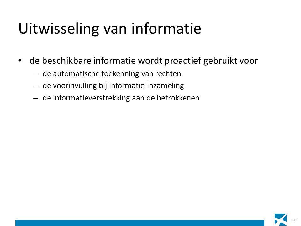 Uitwisseling van informatie de beschikbare informatie wordt proactief gebruikt voor – de automatische toekenning van rechten – de voorinvulling bij in