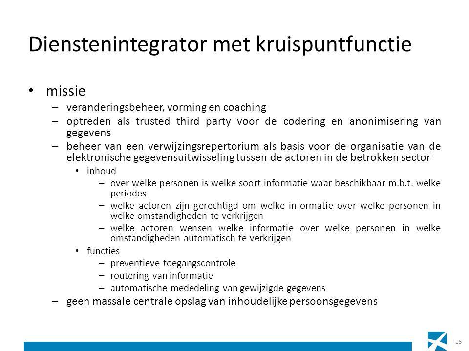 Dienstenintegrator met kruispuntfunctie missie – veranderingsbeheer, vorming en coaching – optreden als trusted third party voor de codering en anonim