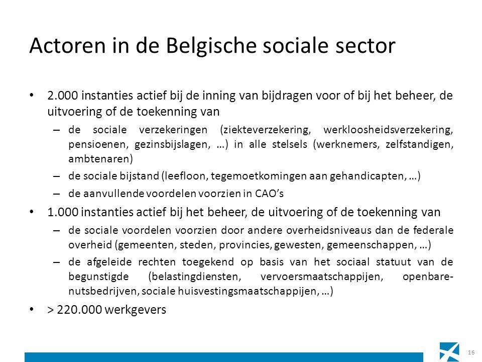 Actoren in de Belgische sociale sector 2.000 instanties actief bij de inning van bijdragen voor of bij het beheer, de uitvoering of de toekenning van