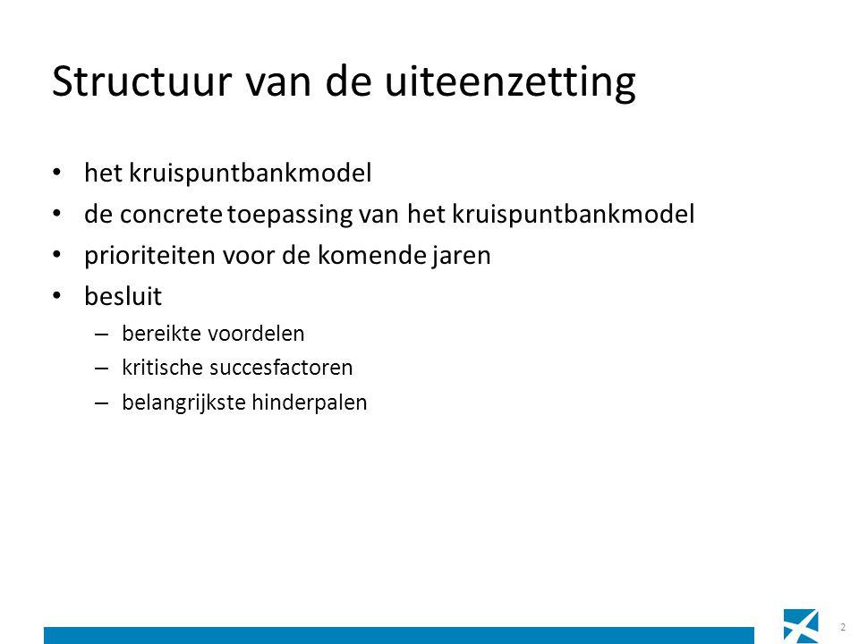 Structuur van de uiteenzetting het kruispuntbankmodel de concrete toepassing van het kruispuntbankmodel prioriteiten voor de komende jaren besluit – b