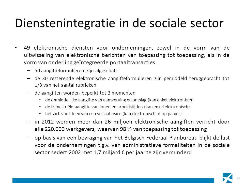Dienstenintegratie in de sociale sector 49 elektronische diensten voor ondernemingen, zowel in de vorm van de uitwisseling van elektronische berichten