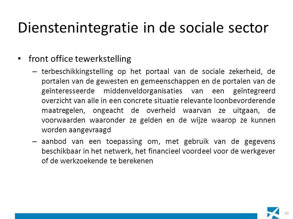 Dienstenintegratie in de sociale sector front office tewerkstelling – terbeschikkingstelling op het portaal van de sociale zekerheid, de portalen van