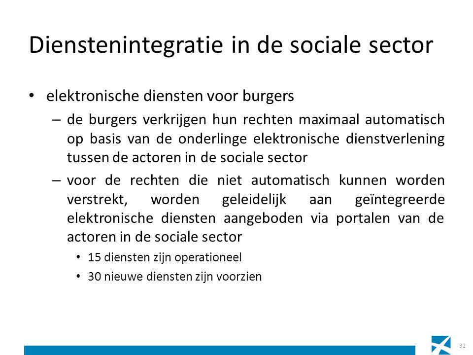 Dienstenintegratie in de sociale sector elektronische diensten voor burgers – de burgers verkrijgen hun rechten maximaal automatisch op basis van de o