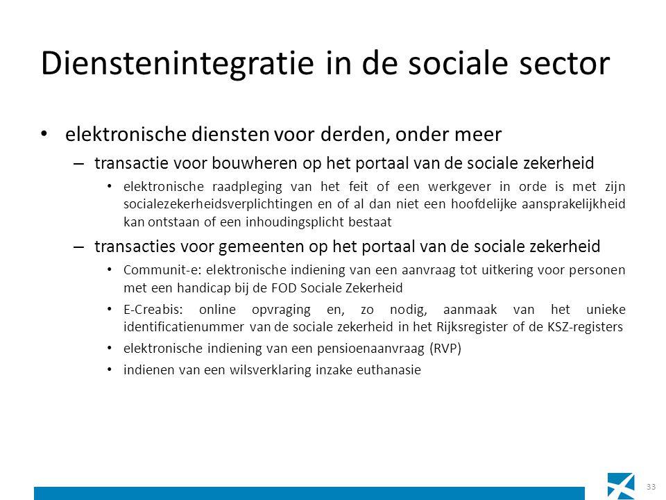 Dienstenintegratie in de sociale sector elektronische diensten voor derden, onder meer – transactie voor bouwheren op het portaal van de sociale zeker
