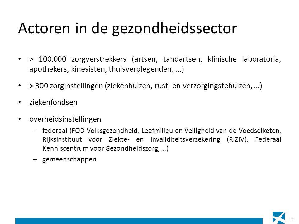 Actoren in de gezondheidssector > 100.000 zorgverstrekkers (artsen, tandartsen, klinische laboratoria, apothekers, kinesisten, thuisverplegenden, …) >