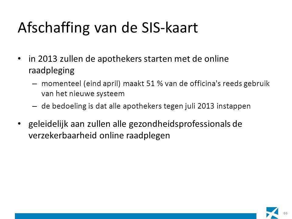 Afschaffing van de SIS-kaart in 2013 zullen de apothekers starten met de online raadpleging – momenteel (eind april) maakt 51 % van de officina's reed