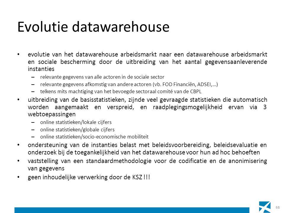 Evolutie datawarehouse evolutie van het datawarehouse arbeidsmarkt naar een datawarehouse arbeidsmarkt en sociale bescherming door de uitbreiding van