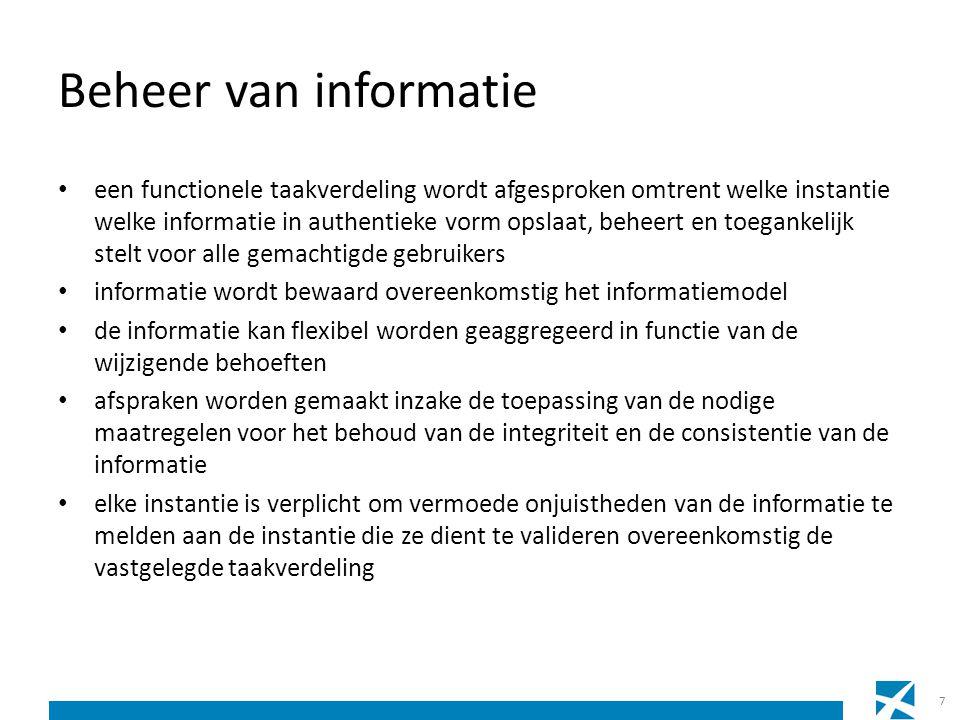 Actoren in de Belgische sociale sector burger en onderneming VSI interUI netwerk NIC: intermutual.
