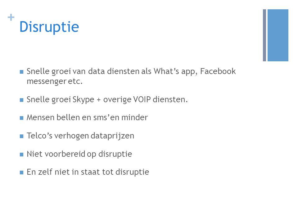+ Disruptie Snelle groei van data diensten als What's app, Facebook messenger etc.