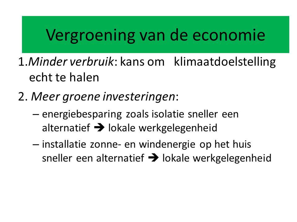 Vergroening van de economie 1.Minder verbruik: kans om klimaatdoelstelling echt te halen 2.