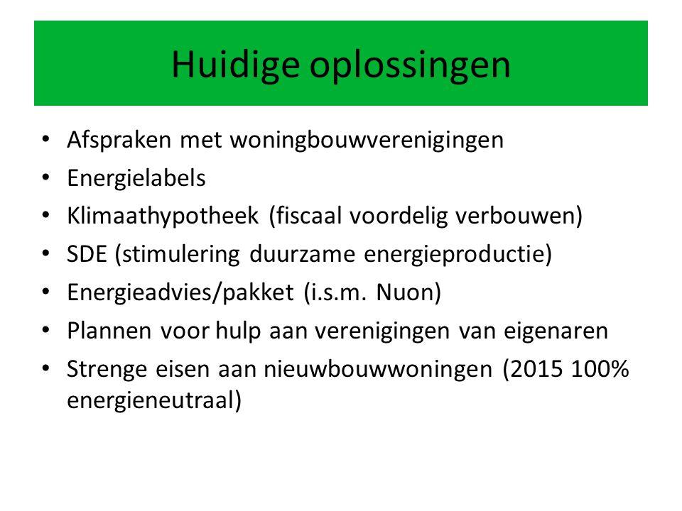 Huidige oplossingen Afspraken met woningbouwverenigingen Energielabels Klimaathypotheek (fiscaal voordelig verbouwen) SDE (stimulering duurzame energieproductie) Energieadvies/pakket (i.s.m.